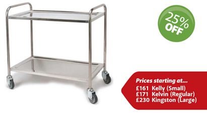 Clearing Trolleys
